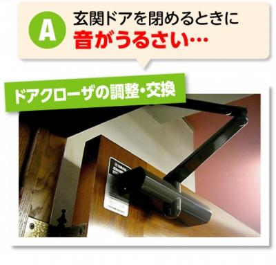 品川区の建具屋太明,ドアの修理,ドアの故障,ドアクローザー
