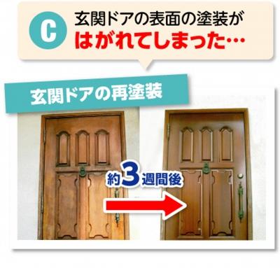 品川区の建具屋太明,ドア再塗装,ドアの修理,ドアの故障