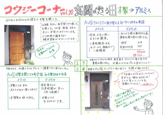 品川区の建具屋太明,施工例,木製ドア,コウジーコーナー
